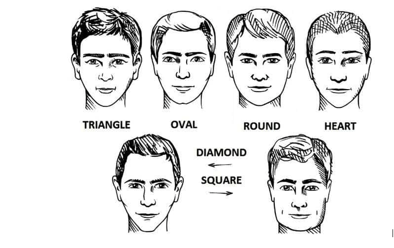 Here are some face shapes to keep in mind before diving into some of the popular styles for 2020.