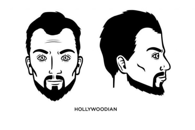 Hollywoodian Beard Style – The Extended Goatee – How to Grow Hollywoodian: Guide, Examples & More